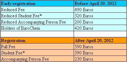 e registration status